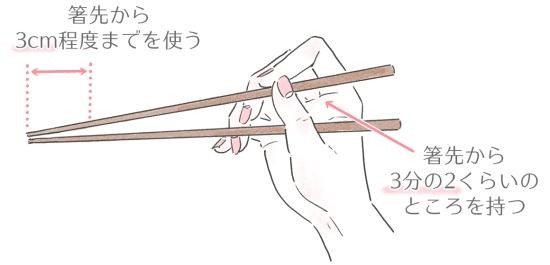 お箸の持ち方130011